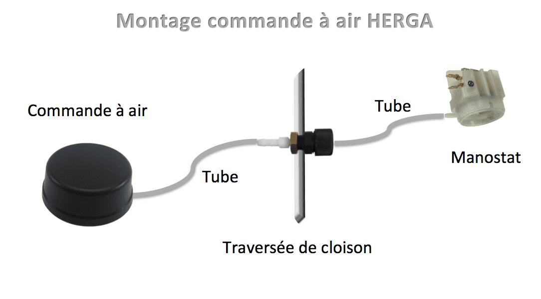 Comment faire une montage d'une commande à air tuyau manostat